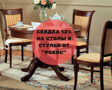Миниатюрное изображение акции  - РОКОС -12%
